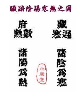 《扁鵲‧難經》-05-臟腑陰陽寒熱之圖.JPG
