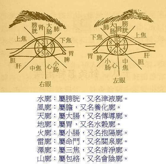 02-八廓之圖