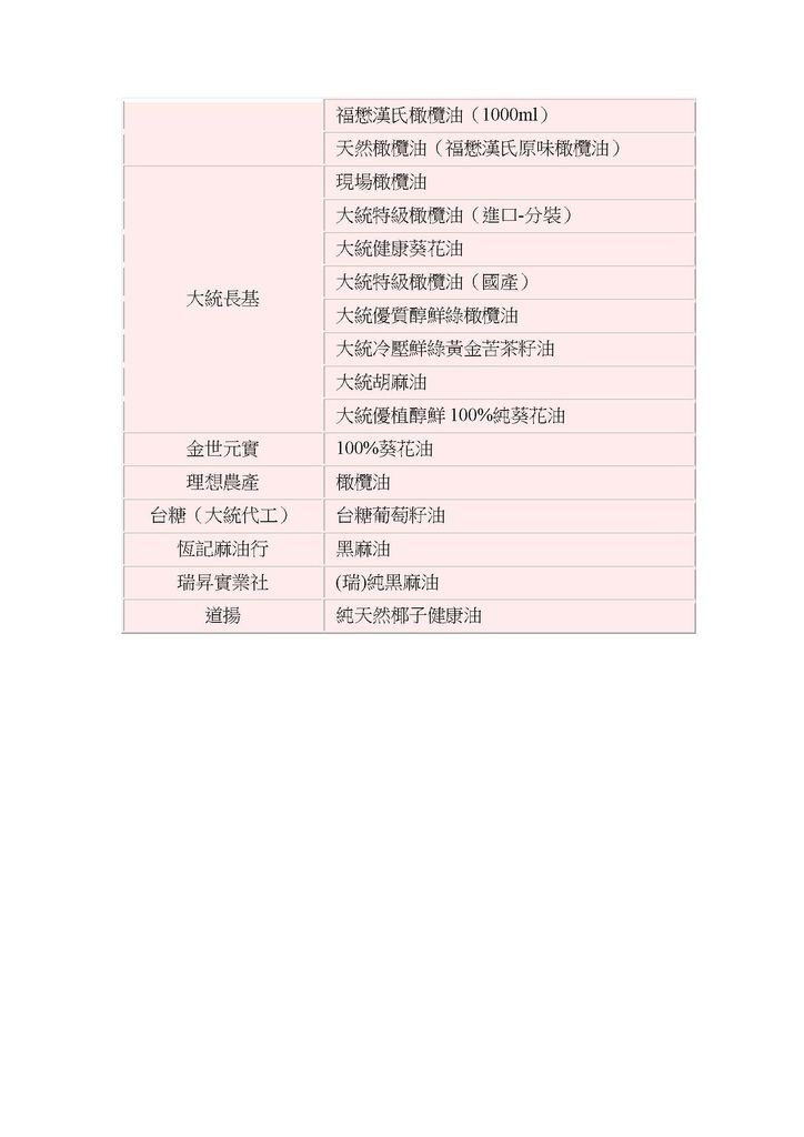 公司名稱_頁面_2
