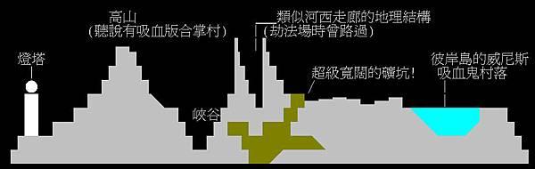 彼岸群俠側面圖.jpg