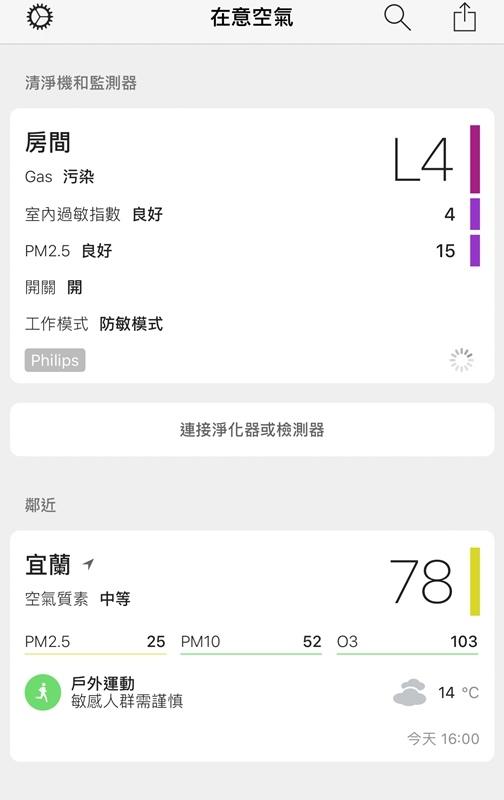 【空氣清淨機推薦】飛利浦AC5659(17).jpg