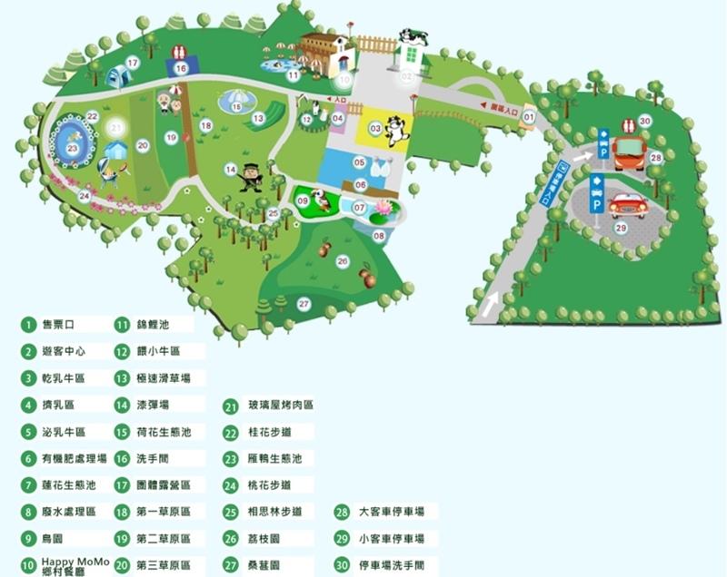 【苗栗親子景點】四方鮮乳牧場導覽圖.jpg