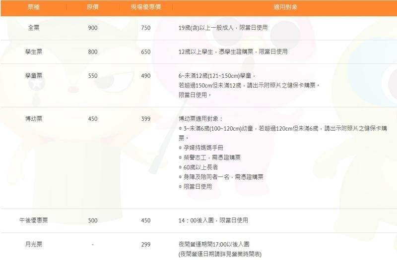 【台中親子景點】麗寶探索樂園門票.jpg