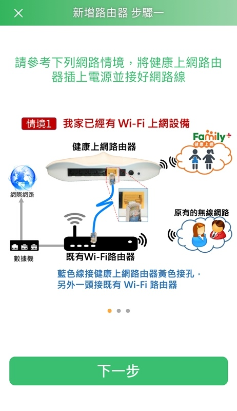 避免沉迷網路!限制小孩上網時間智慧上網5重點~Family+健康上網4.JPG