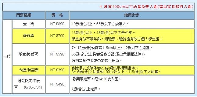 花蓮遠雄海洋公園票價.jpg