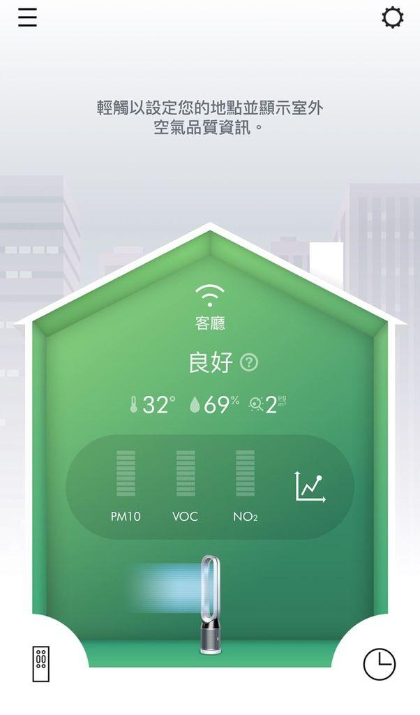 【空氣清淨機推薦2020】Dyson空氣清淨機TP06~夏季家電推薦!分解甲醛科技X涼風扇雙功能、手機app智慧監測,居家生活更smart18.jpg