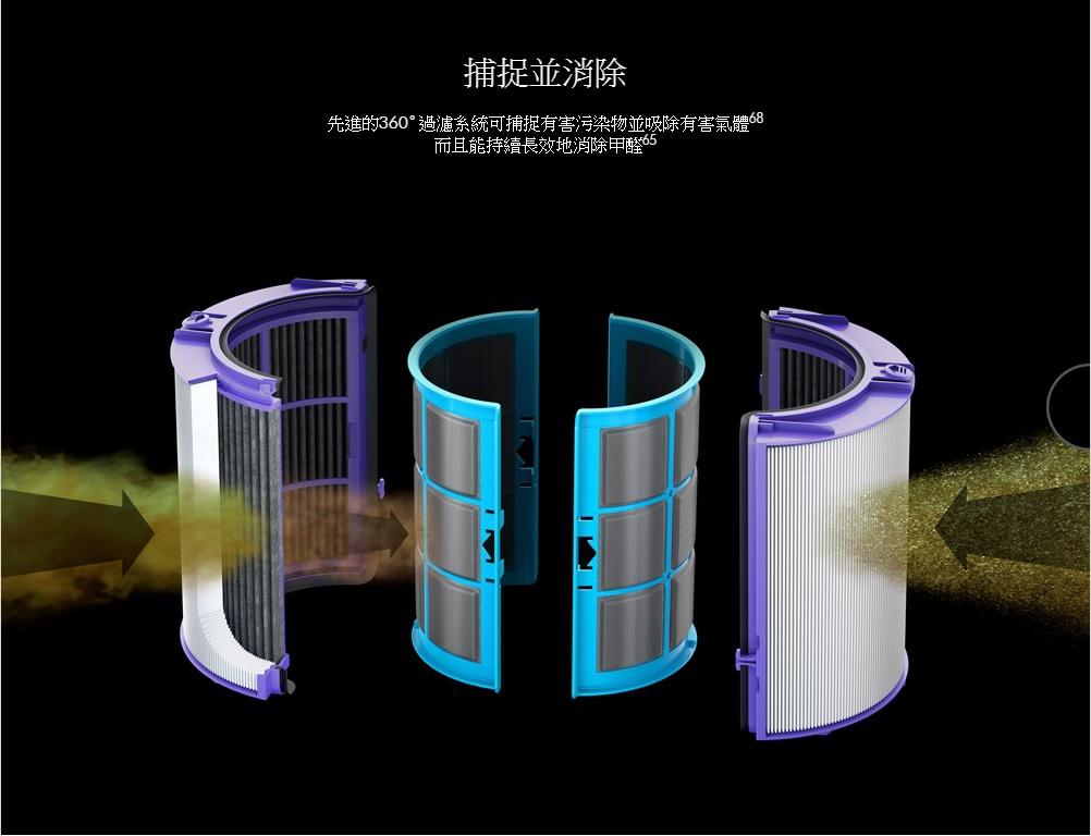 【空氣清淨機推薦2020】Dyson空氣清淨機TP06~夏季家電推薦!分解甲醛科技X涼風扇雙功能、手機app智慧監測,居家生活更smart27.jpg
