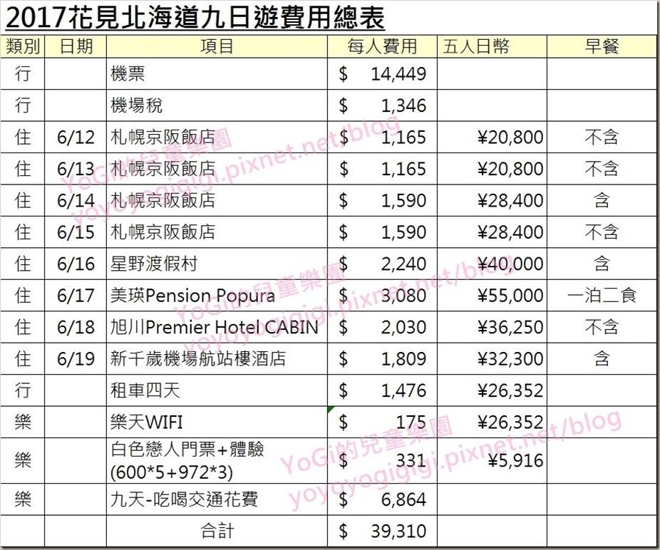 北海道費用表