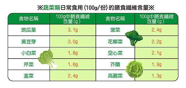 2014-02-24_蔬菜類_anita