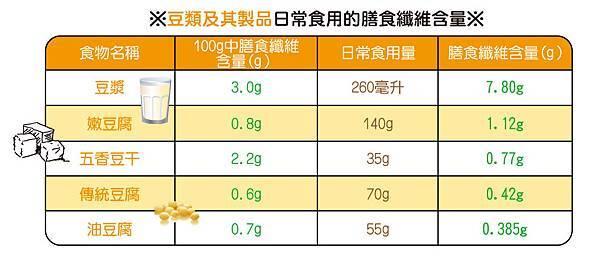 2014-02-24_豆類及其製品_anita