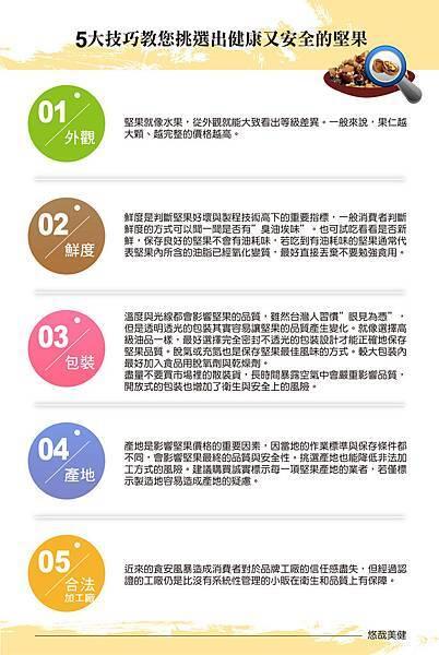 2014-11-14_挑選堅果的技巧_anita
