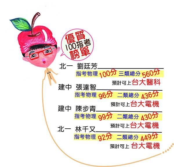 20110802優質榜單.jpg