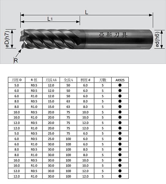 鎢鋼 5刃立銑刀
