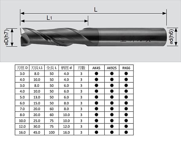 鎢鋼 3刃立銑刀