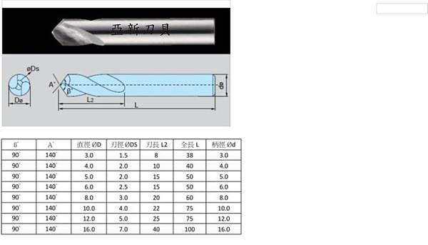 全鎢鋼NC定位鑽頭3