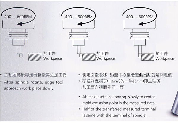 尋邊器WH-1020陶瓷-鏡面永不生鏽-台灣製造2