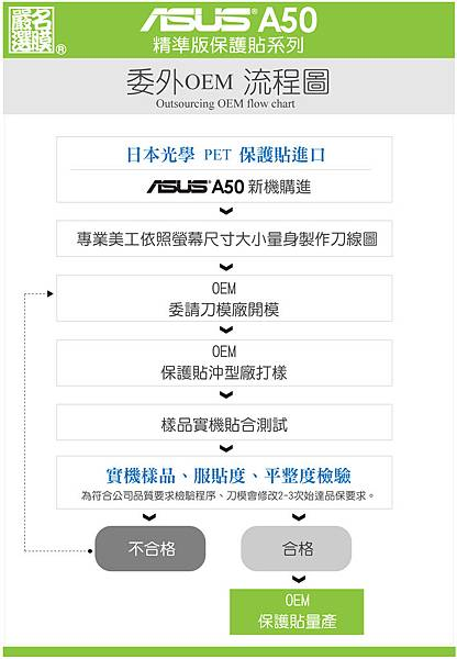 嚴選名膜 A50 精準保護貼 系列 (7).jpg