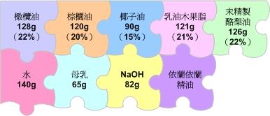 20090912 幾何皂(白).jpg