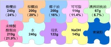 20091006 酪梨滋養皂.jpg
