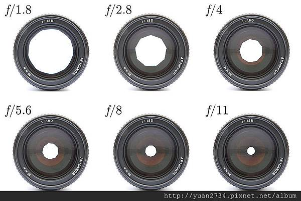 800px-Lenses_with_different_apetures