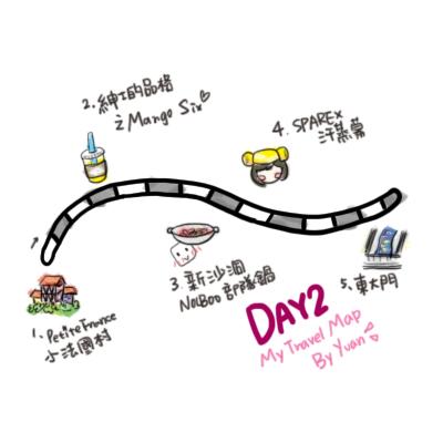 Day2行程表