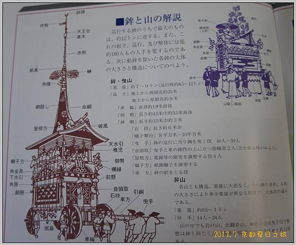山鉾車介紹