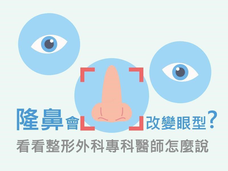 隆鼻可以改變臉型?/隆鼻可以開眼頭?/隆鼻手術/視覺改變/臉型/眼型/隆鼻推薦/高雄隆鼻/高雄蘇毓彬醫師/整形外科.jpg