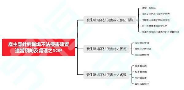 20200918【宇恒週報】伸出援手!-談職場霸凌相關預防及因應處理