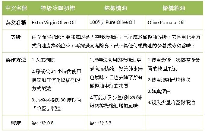 橄欖油_45.jpg