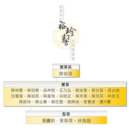 1.2基金會組織架構.jpg