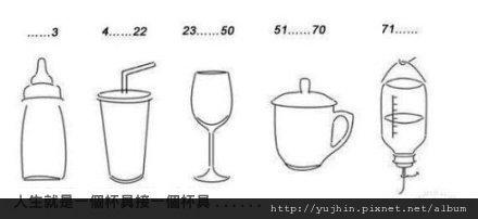 人生就是一個杯具接一個杯具啊~
