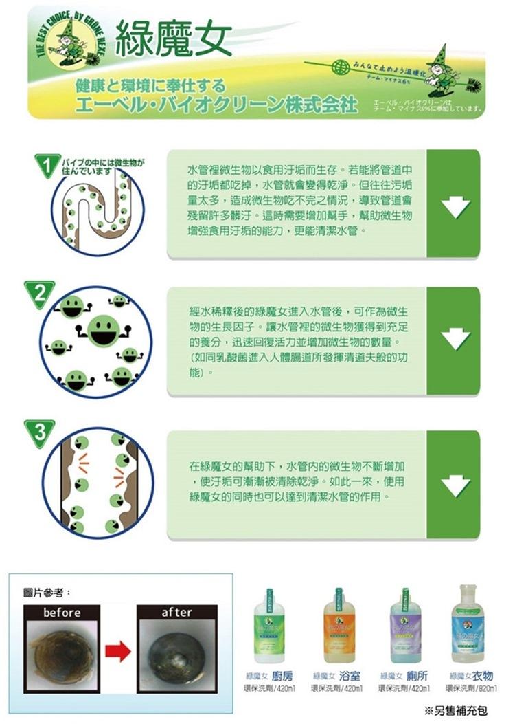 ▌家政婦激推▌排水管的清道夫「日本綠魔女環保洗劑」。清潔同時淨化排水管和水質,遠離惡臭!