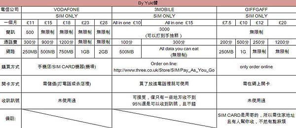 MOBILE 表