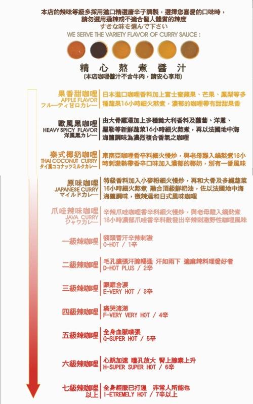 2011021701高雄美食:咖哩事典