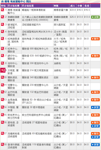 2011032206 2011香港探親血拼自由行(0.5)行前實用資訊