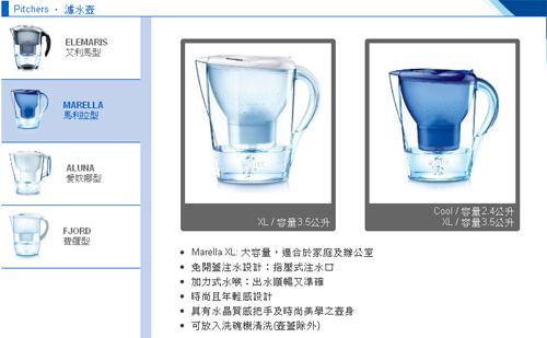 2010083010生活:BRITA,喝杯乾淨的水