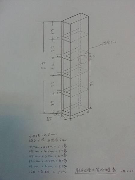 設計小櫥櫃
