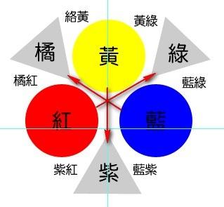 02_color_jpg