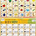 韓國幼稚園子音母音圖表