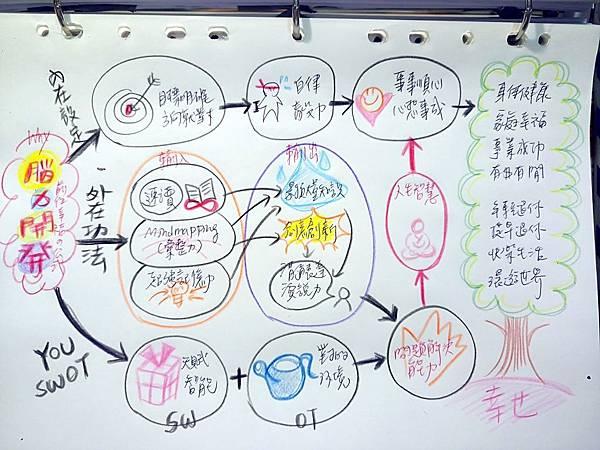 筠凡颬蝦的作業--歡迎討論_11.jpg