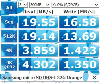 Samsung microSD 32G