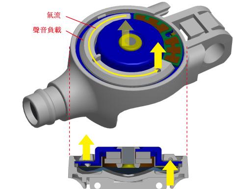 驅動單體氣孔.jpg
