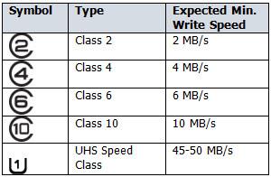 SD_class_table.jpg