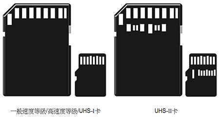 UHS-I & UHS-II.PNG