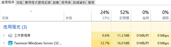 Twomon CPU Usage.PNG
