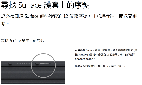 Surface Cover 序號位置.png