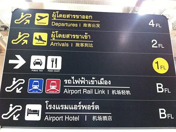 機場捷運各樓層指標