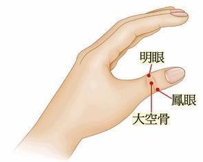 手指穴道.jpg