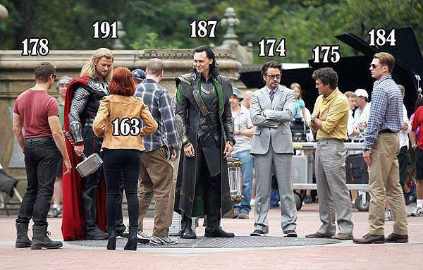 The Avengers - Height.jpg