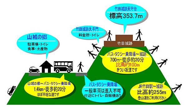 Takeda_castle_17.jpg
